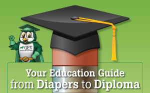 Your Education Guide from Diapers to Diploma (Infographic)